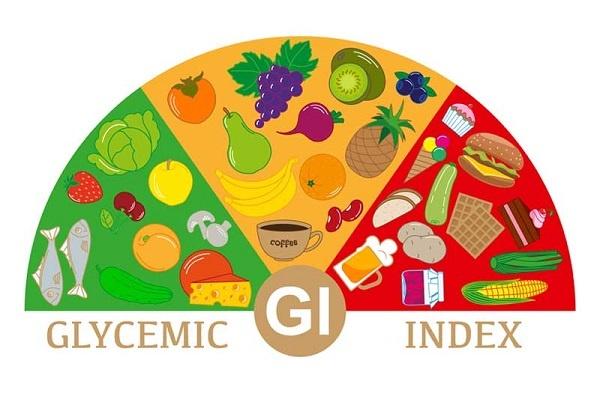 Glisemik indeksi yüksek gıdalar çabuk acıktırıyor