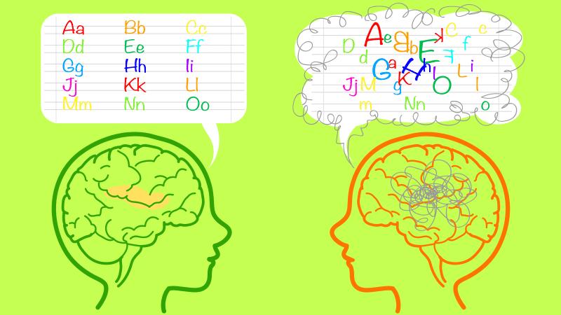 Disleksi ve Belirtileri