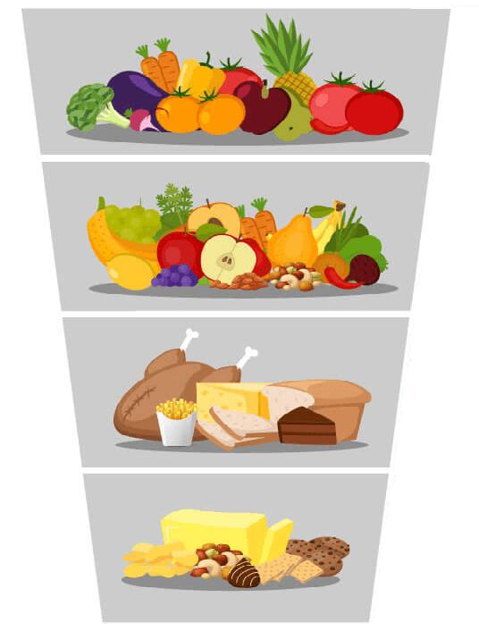 Volümetrik diyet kategorileri