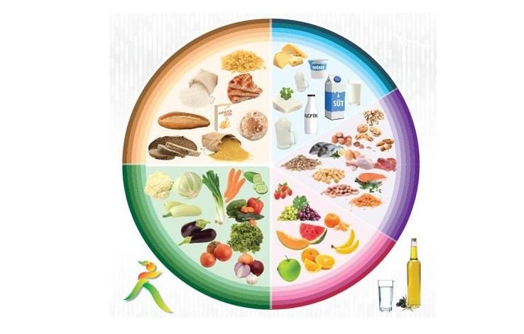 Sahurda Yeterli ve Dengeli Beslenme Önerileri